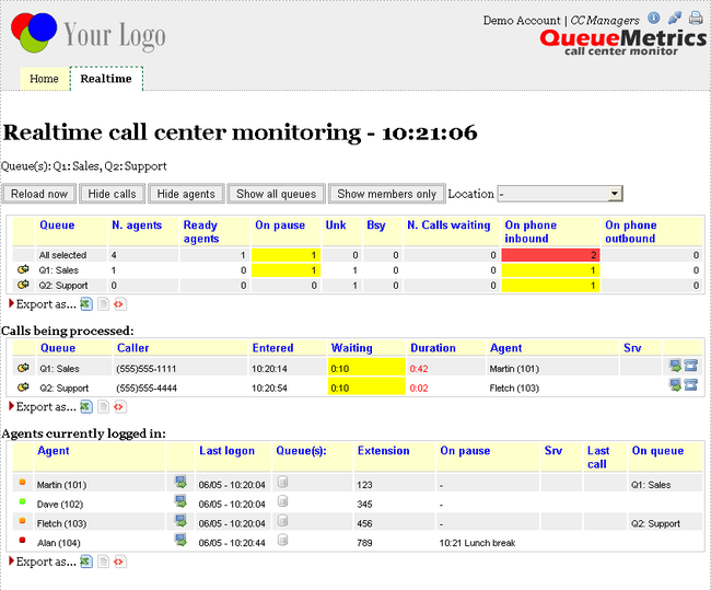 Screenshot der Queuemetrics-Oberfläche